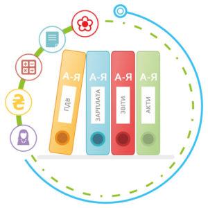 BAS Бухгалтерія КОРП - программа для ведения бухгалтерского учета / система бухгалтерського обліку - Софт/ПО