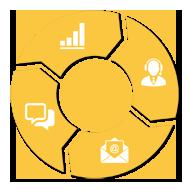 Управление отношениями с клиентами / концепция crm / впровадження crm системи