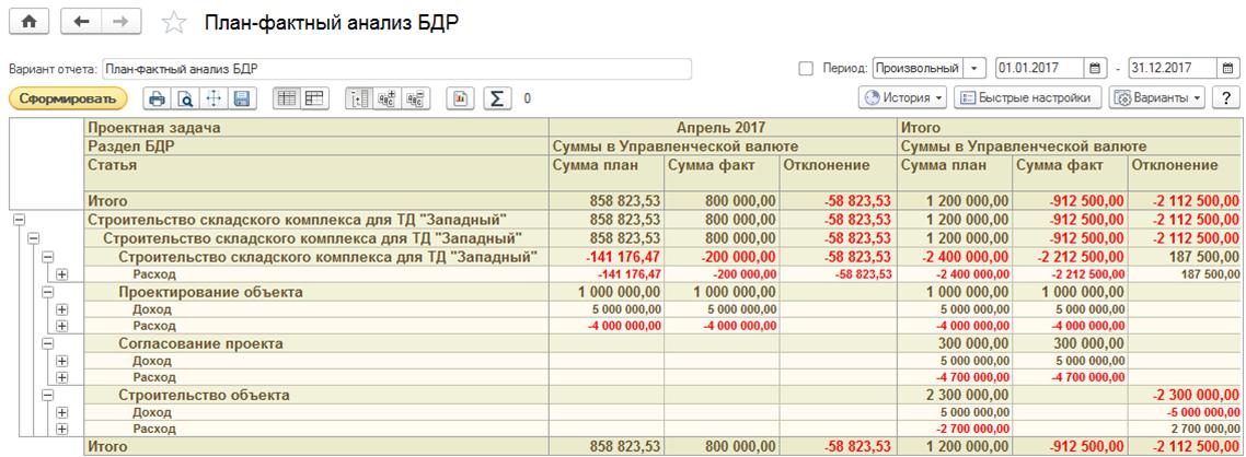 """Управление проектами Презентация """"PM Управління проектами"""""""