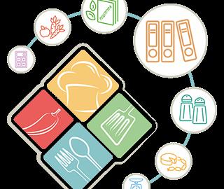 Автоматизація ресторанного бізнесу - Программа для кафе и ресторанов BAS Громадське харчування