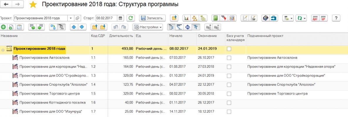 Автоматизация управления проектами